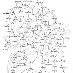 Nonsense Flow Chart 8.5x11